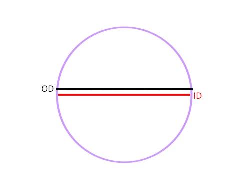 hoop size